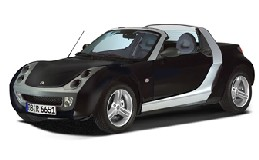 fiche smart roadster brabus 101 cv hurrichip chiptuning flash obdtuning. Black Bedroom Furniture Sets. Home Design Ideas